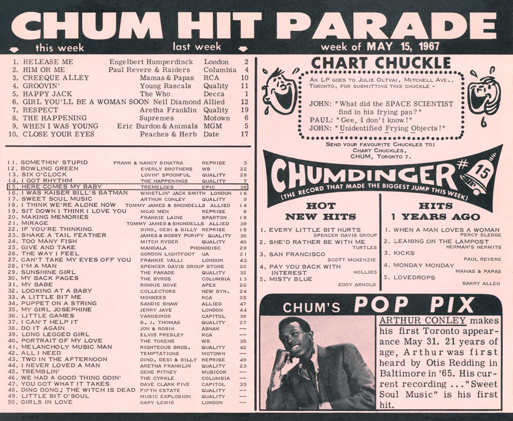 List of CHUM number-one singles of 1967